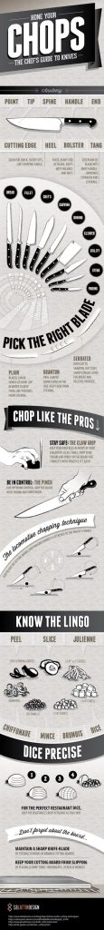 Hone Your Chops – The Chef's Guide To Knives