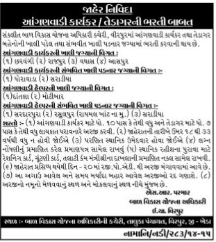 Kheda Virpur Anganwadi Workers & Helper Recruitment 2014