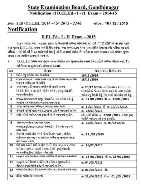 Gujarat D.EL.Ed Exam 2015 Notification