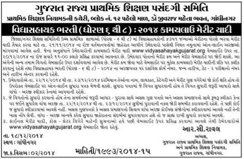 Vidhyasahayak Bharti Std 6 to 8 2014 Provisional Merit List