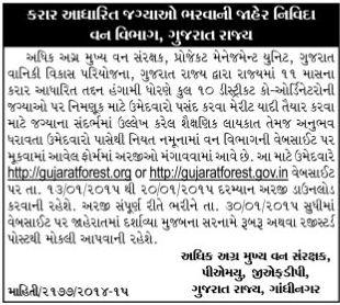 Gujarat Forest Recruitment 2015
