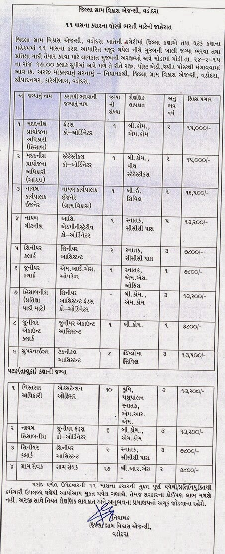 DRDA Vadodara Recruitment 2015