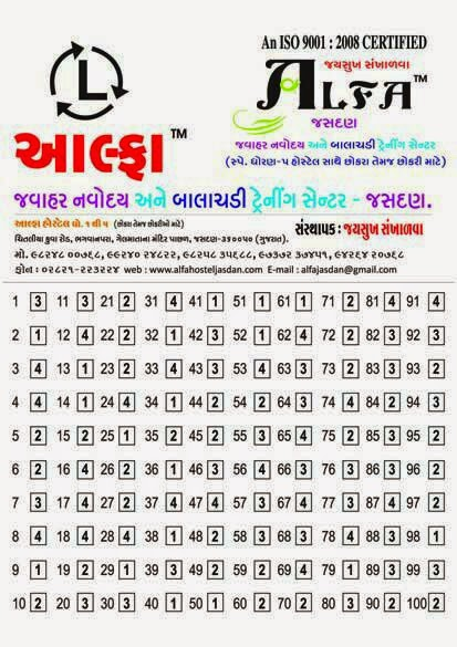 Jawahar Navodaya Vidyalaya Entrance Exam Answer Key 2015