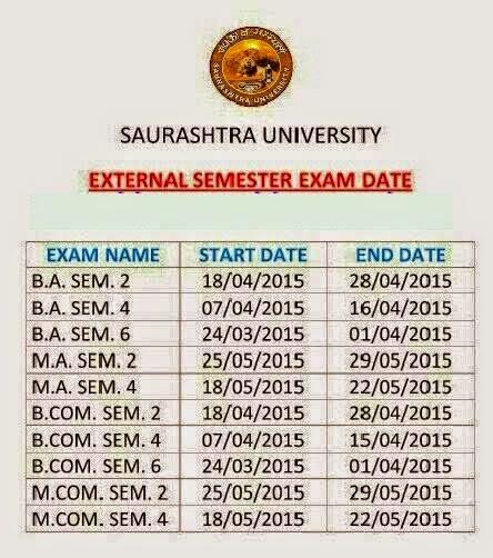 Saurashtra University External Semester Exam Date