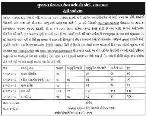 GPSSB Ahmedabad Recruitment for Nayab Chitnis