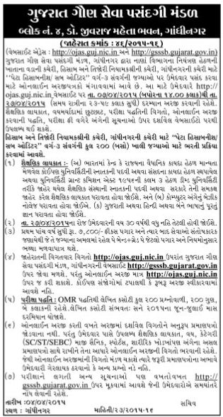 GSSSB Sub Accountant/ Sub Auditor Recruitment 2015