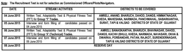Indian Air Force Recruitment Rally Rajkot