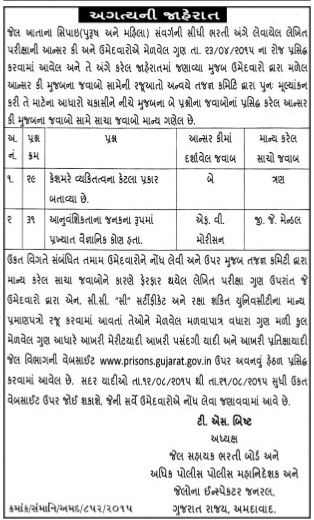 Jail Sipahi Merit List 2015