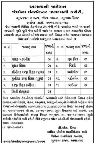 Gujarat jail Department Recruitment 2015