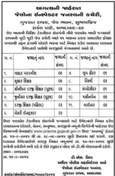 Gujarat jail Department Recruitment 2015