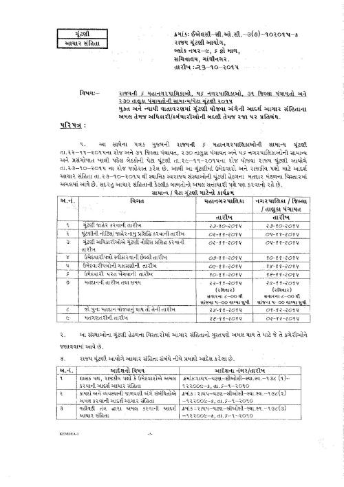 Gujarat local body elections dates