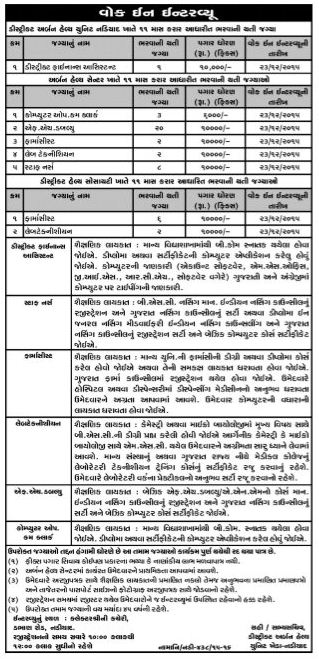 District Urban Health Unit Kheda Walk in Interview