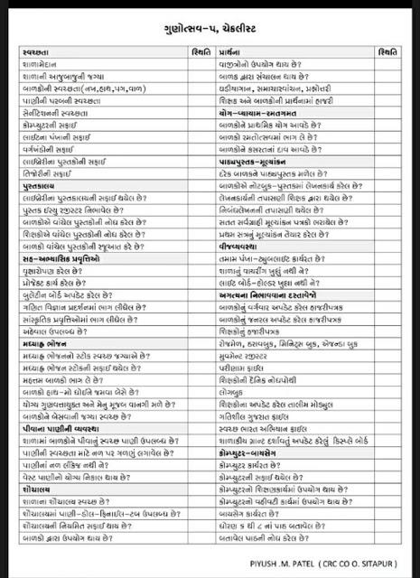 Gunotsav 2016 Check List