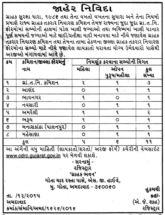 CDRC Gujarat Recruitment 2016