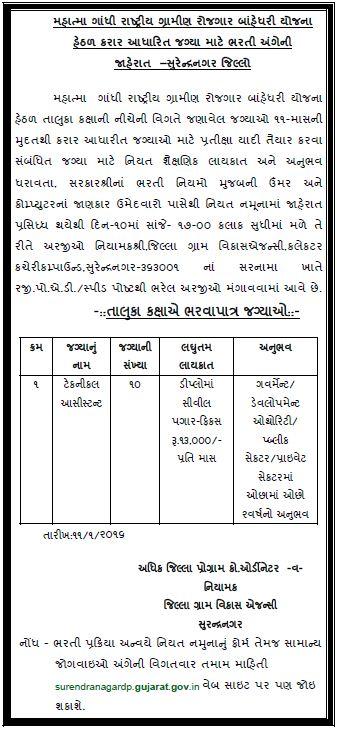 MGNREGA Surendranagar Recruitment 2016