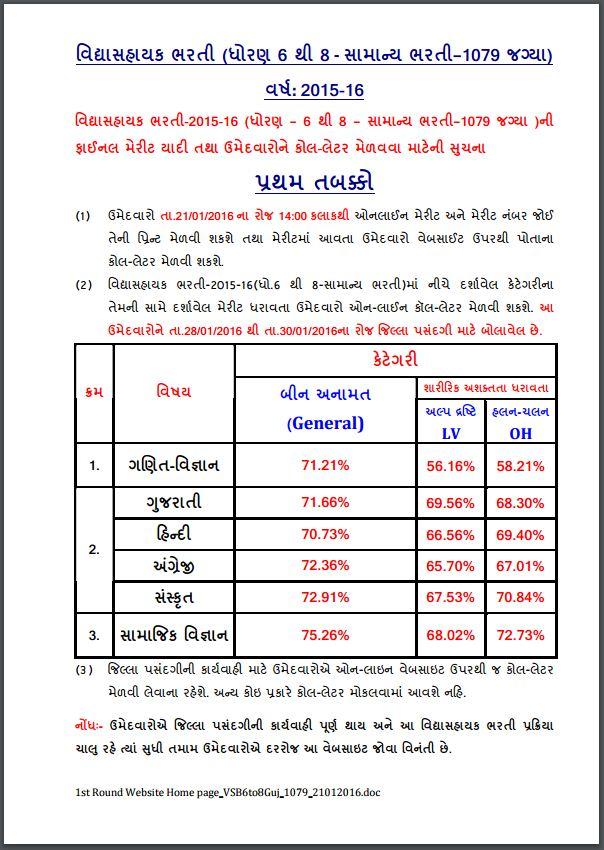 Vidhyasahayak-Bharti-1079-Final-Merit-List-and-Call-Letter Online C Form Download Gujarat on programming language compiler, language book pdf, borland compiler, programming for windows 10, programming pdf, intel linux compiler, bloodshed dev,