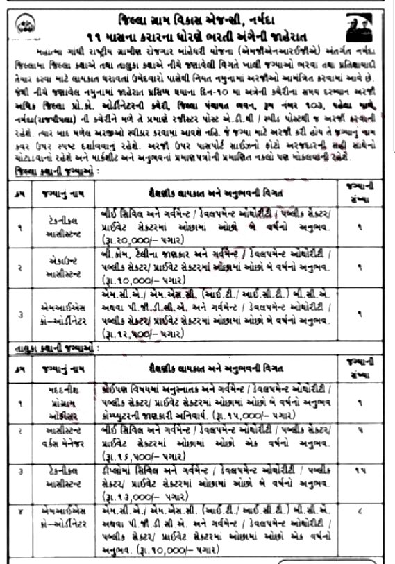 DRDA Narmada Recruitment 2016