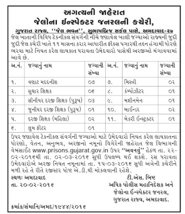 Gujarat Jail Recruitment 2016