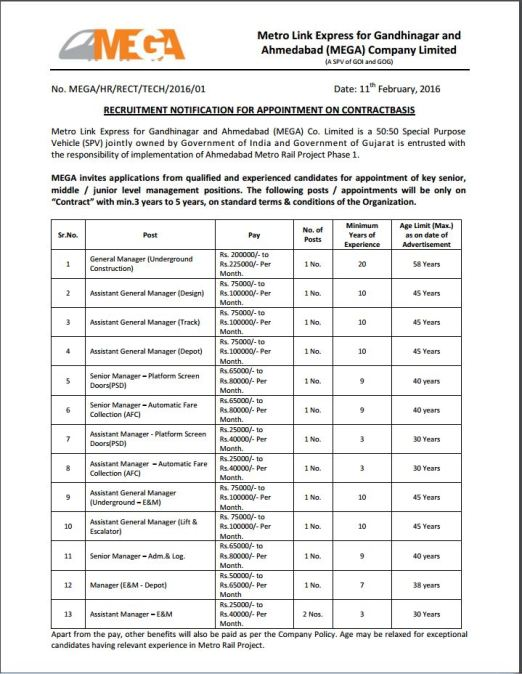 Gujarat Metro Rail MEGA Recruitment 2016