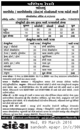 ECR Recruitment 2016