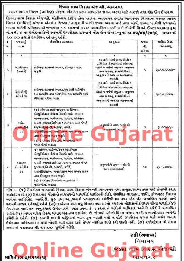 DRDA Bhavnagar Recruitment 2016