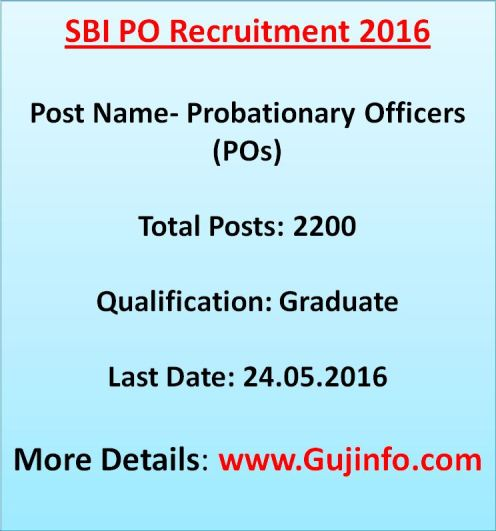 SBI PO 2016 Recruitment