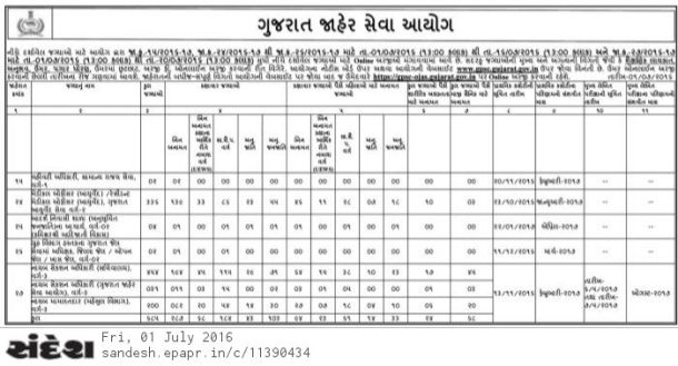 GPSC Various Recruitment 2016
