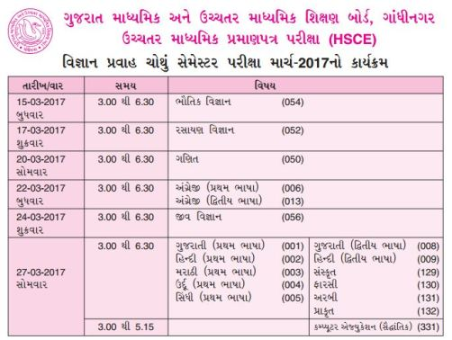 GSEB HSC Science Semester 4 Time Table 2018,Exam Date @gseb org