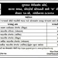 Gujarat Maritime Board Recruitment 2017 Notification