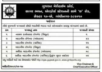 Gujarat Maritime Board Recruitment 2017 Notification