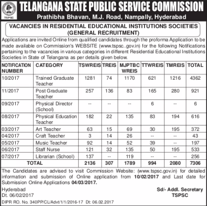 TSPSC Gurukulam Recruitment 2017