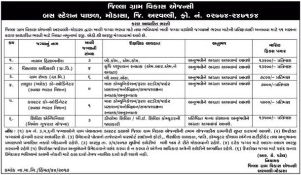 DRDA Arvalli Recruitment