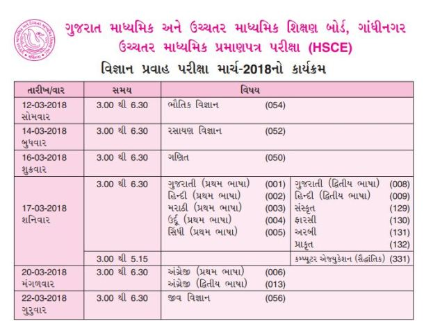GSEB HSC Science Semester 4 Time Table 2018