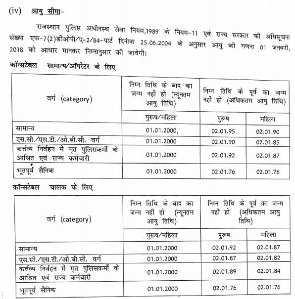 Rajasthan Police Recruitment 2017 Apply for 5500 Constable Post