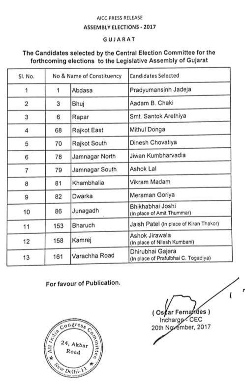 Congress second list 2017