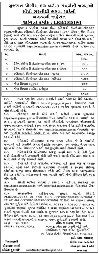 Gujarat Police Bharti 2018