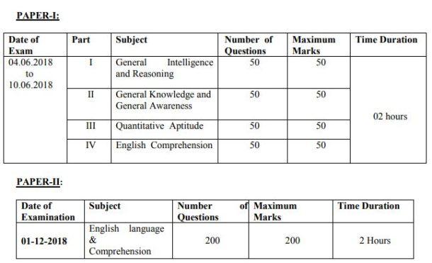 ssc cpo 2018 exam pattern