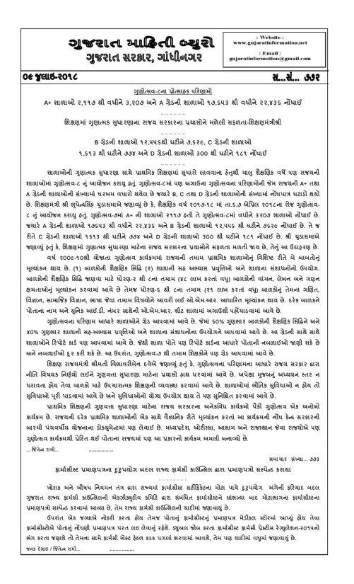 gunotsav 8 result press note