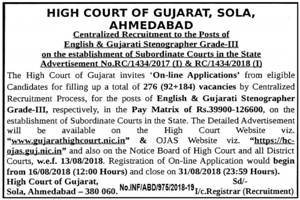 Gujarat High Court Stenographer Recruitment