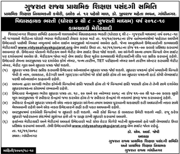 Vidhyasahayak Merit List 2018