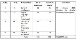 UDC exam pattern