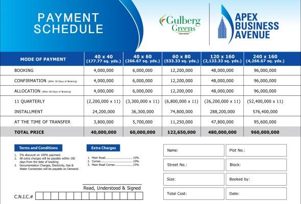 Apex Business Avenue Gulberg Greens Islamabad – Location & Plot Prices