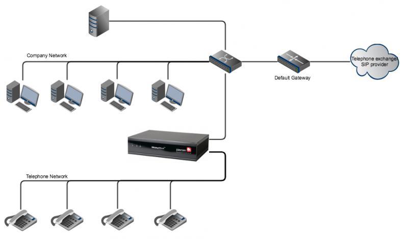 Office Panasonic setup installation telephone company in