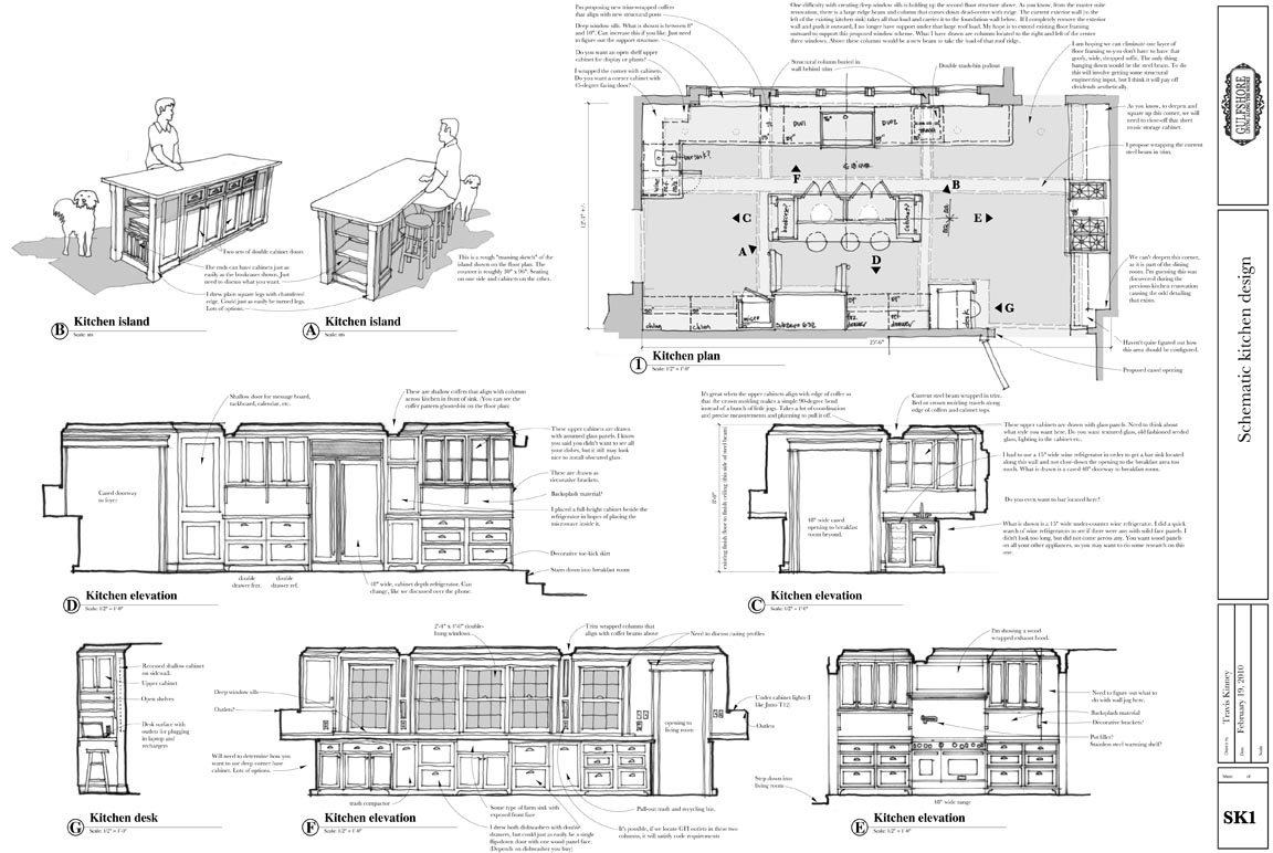Blog Archive Schematic Kitchen Design