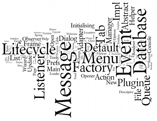 The words in the classes of MiniMiser, from Wordle