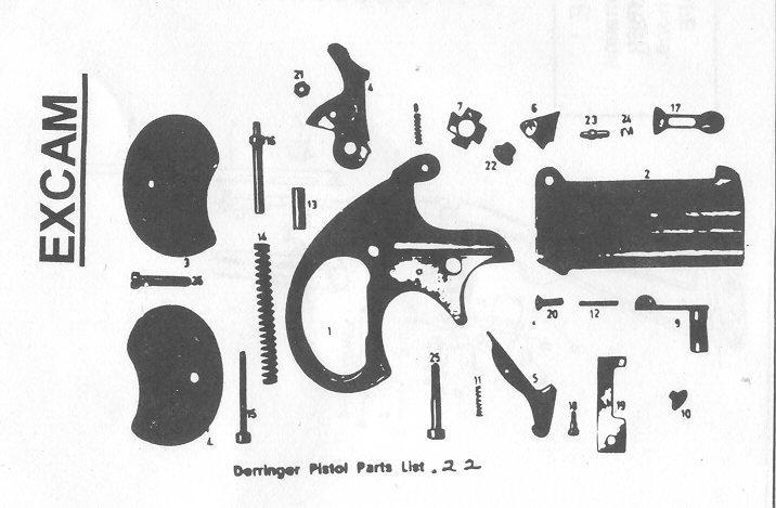 EXCAM GUN PARTS, Bob's Gun Shop We Bought the Excam Parts