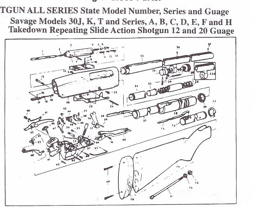 savage model 110 parts diagram sonos connect wiring shotgun stevens springfield original obsolete autsomatic