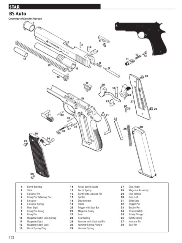 Gun Digest Book of Exploded Gun Drawings, 3rd Edition