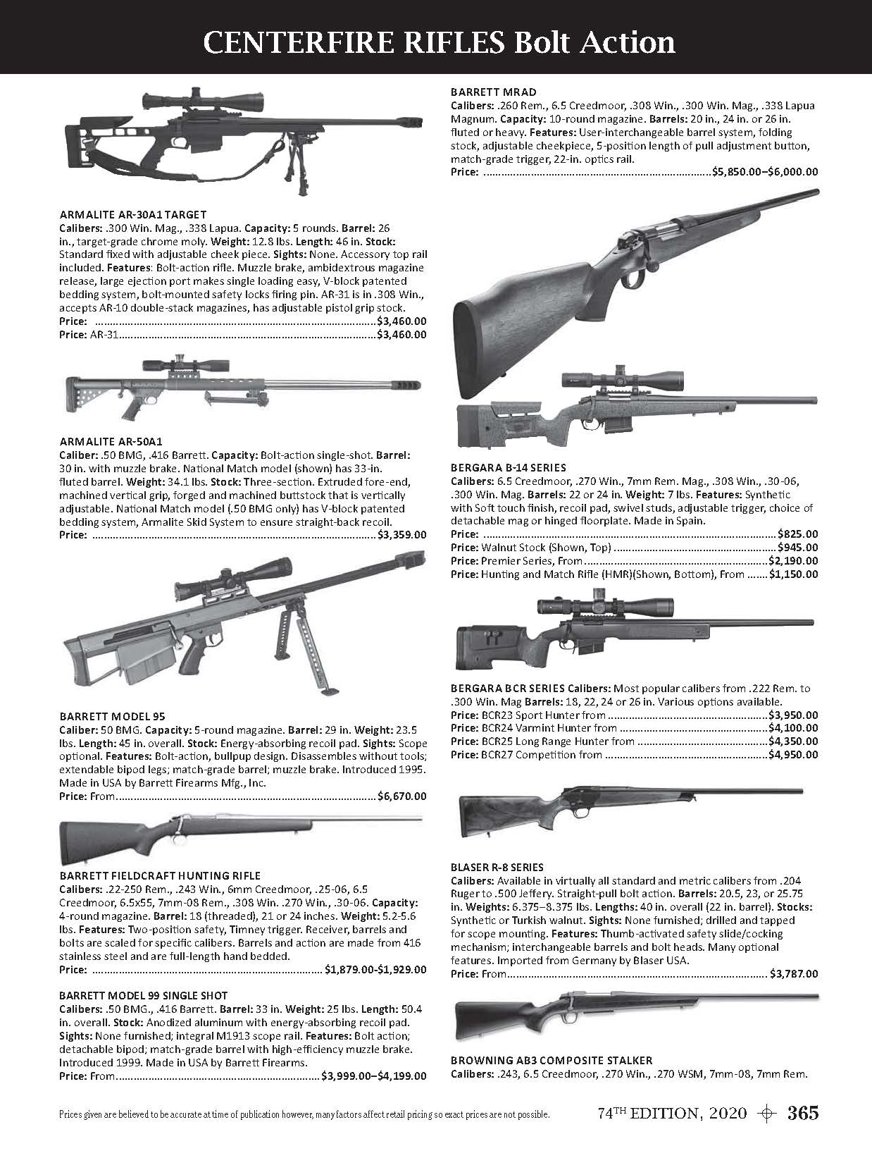 Gun Digest 2020, 74th Edition