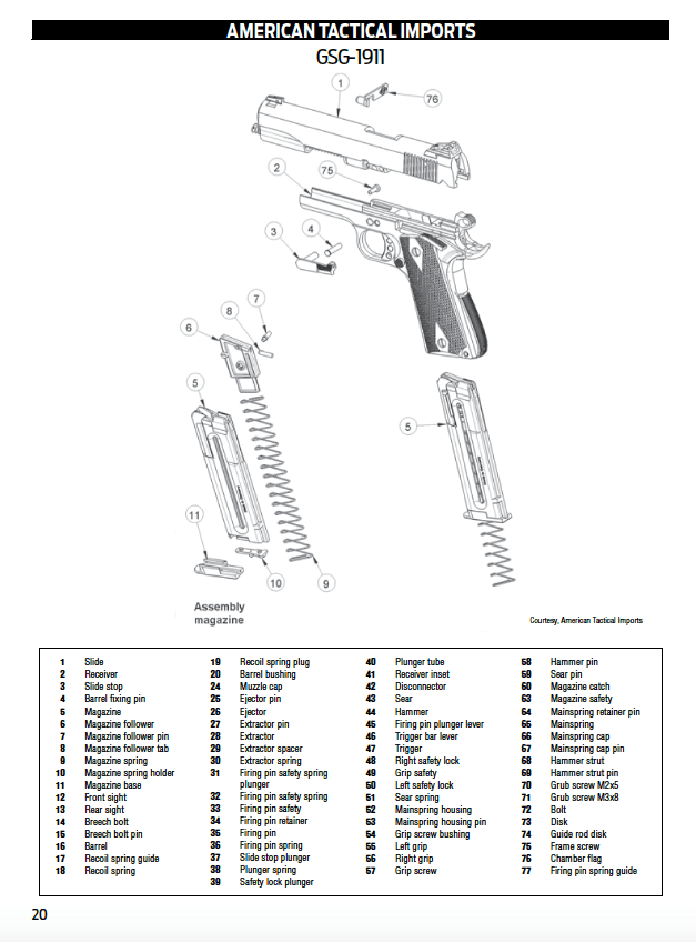 Gun Digest Book Of Exploded Gun Drawings, 4th Edition
